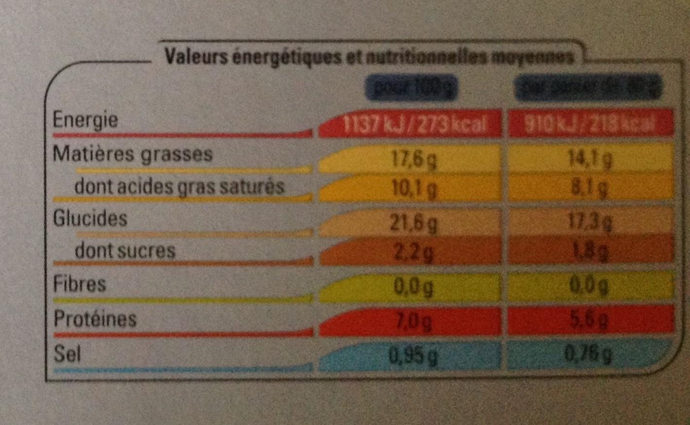 4 paniers Noix de Saint-Jacques* à la Bretonne, Surgelé - Informations nutritionnelles - fr