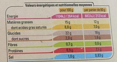 8 Paniers Poulet Champignons - Informations nutritionnelles