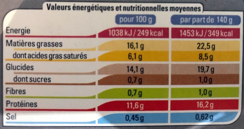 Feuilleté au Saumon - Informations nutritionnelles