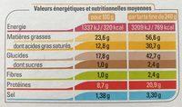 Tartes fines reblochon lardons - Informations nutritionnelles - fr