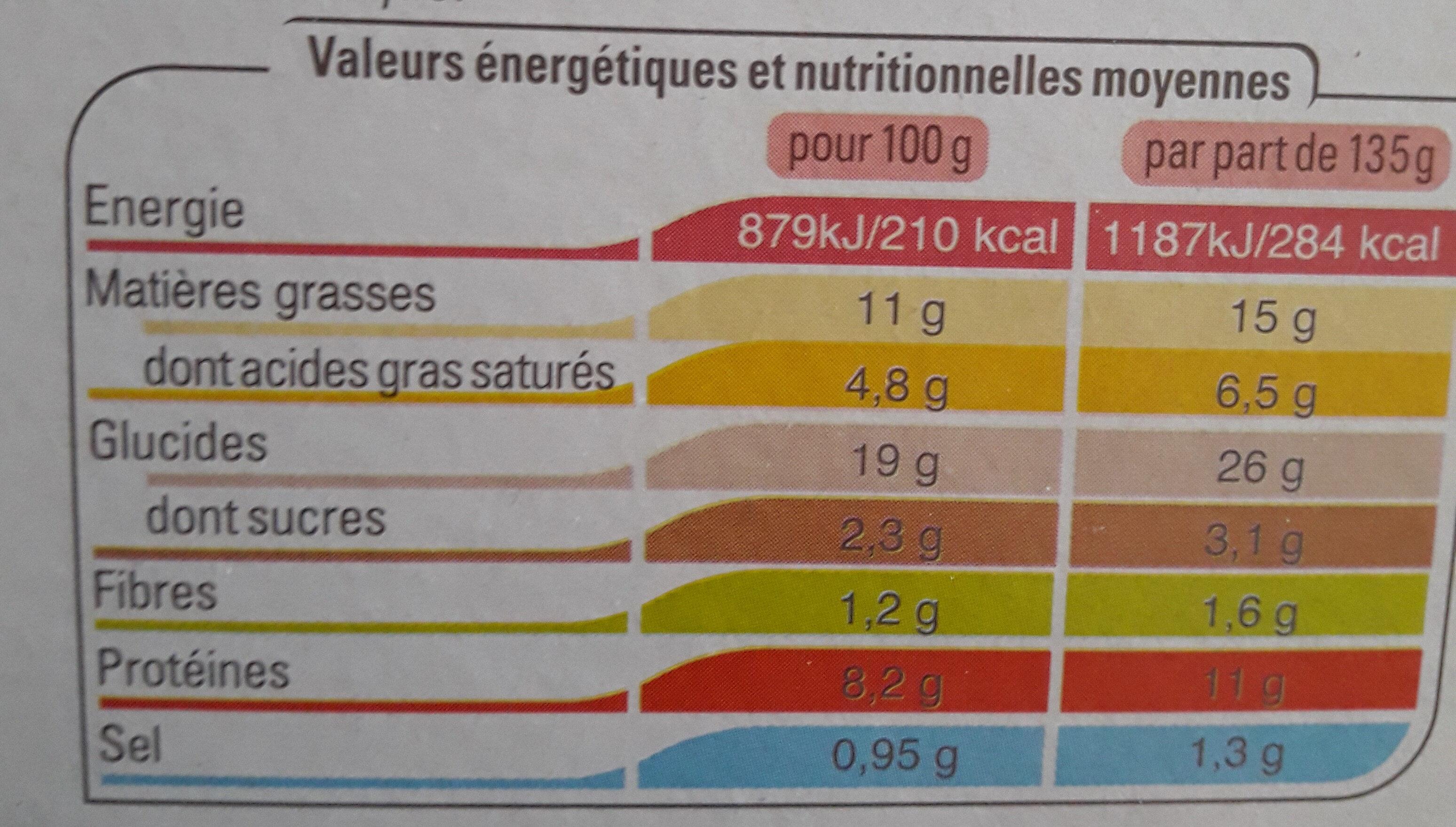 Tarte saumon poireaux - Valori nutrizionali - fr