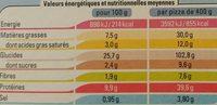 Pizza bolognaise - Informations nutritionnelles - fr