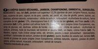Crêpes paysannes - Ingredients