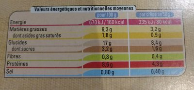 20 Crêpes Jambon Fromage - Nutrition facts - fr