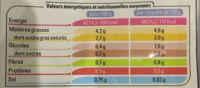 6 Coquilles St-Jacques sauce bretonne - Nutrition facts - fr