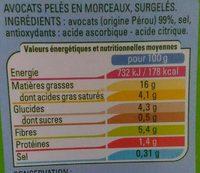 Avocat en morceaux surgelé - Nutrition facts - fr