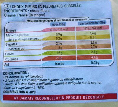 Choux-fleurs fleurettes - Ingrediënten