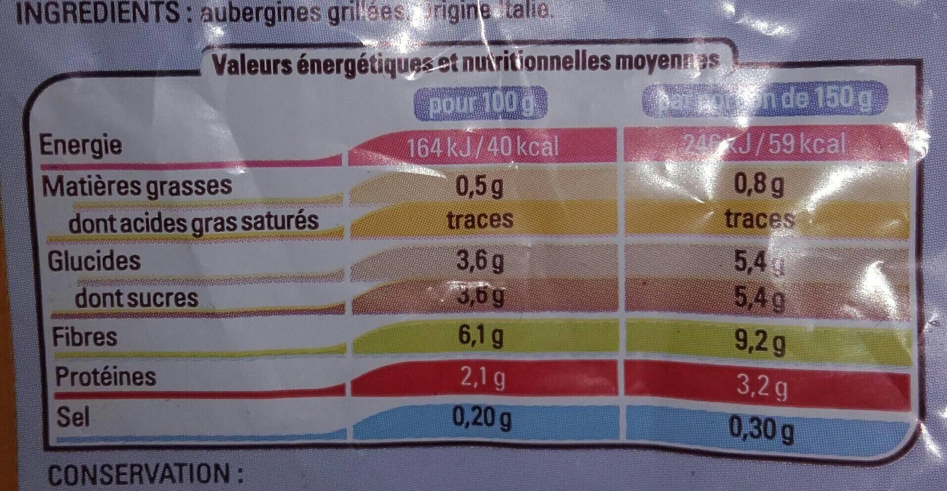 Aubergines grillées en tranches - Valori nutrizionali - fr