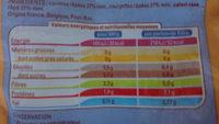 Julienne De Legumes Surgelés, 1Kg - Nutrition facts - fr