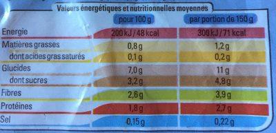 Légumes pour Couscous - Voedingswaarden