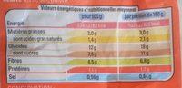 Purée de patate douce cuisinée - Informations nutritionnelles - fr