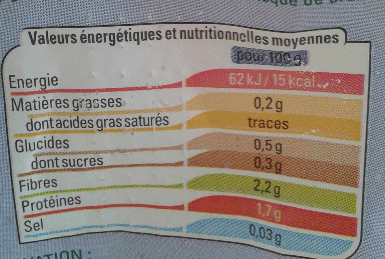 Champignons de Paris émincés 1er choix - Informations nutritionnelles - fr
