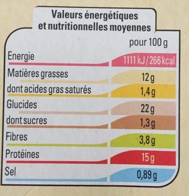 Végétal Nuggets de Blé et Pois - Nutrition facts