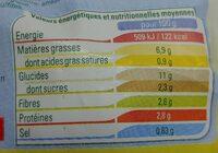 Galettes poireaux pommes de terre - Voedigswaarden