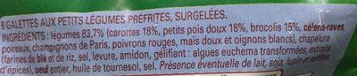 Galettes aux petits - Ingrediënten