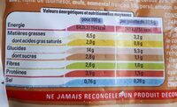 Galettes chou fleur, carotte, petit pois - Informations nutritionnelles - fr