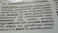 Gratin d'aubergines - Ingredients - fr