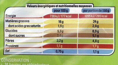 Aubergines à l'italienne - Nutrition facts