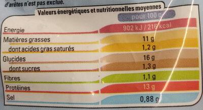 Aiguillettes de merlu blanc du Cap - Informations nutritionnelles - fr