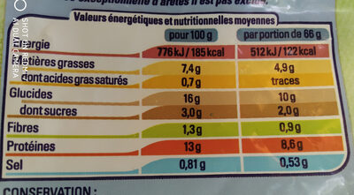 Morceaux de cabillaud panés aux céréales croustillantes - Nutrition facts - fr