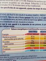 8 portions de filets de colin d'alaska panees - Voedingswaarden - fr