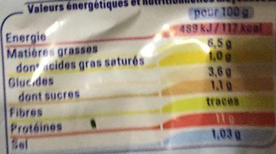 Moules à l'escabèche - Informations nutritionnelles