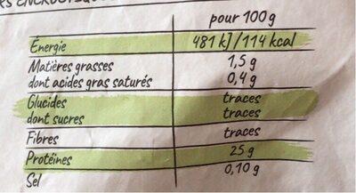 Émincés de filet de dinde - Nutrition facts - fr
