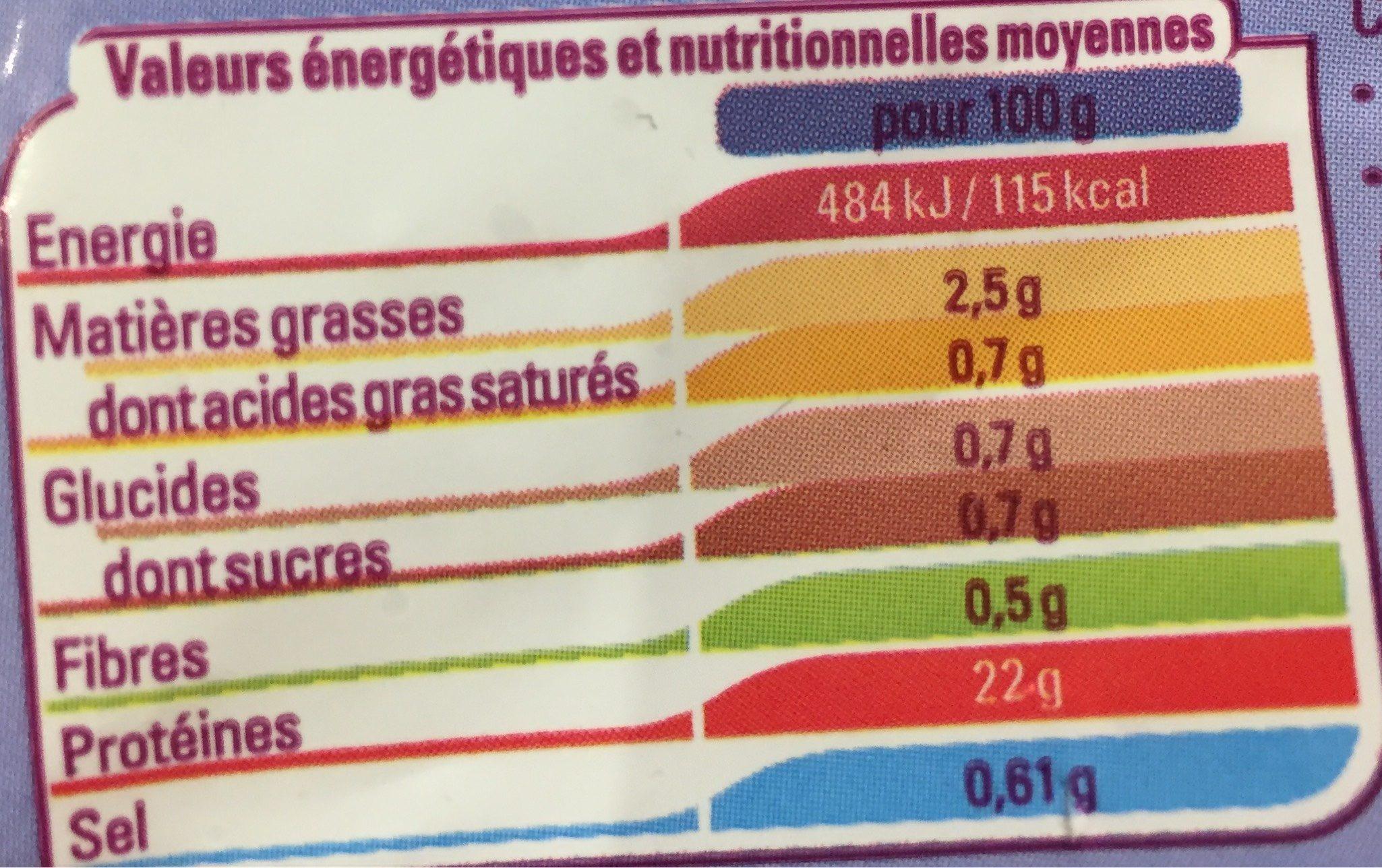 Escalopes de poulet marinées à la saveur bresilienne - Informations nutritionnelles