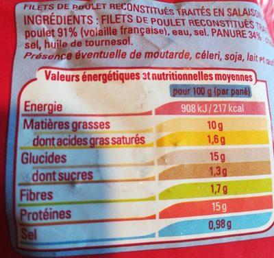 4 panés de filets de poulet - Informations nutritionnelles