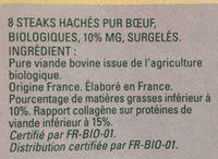 Steak Haché 10% - Ingredients