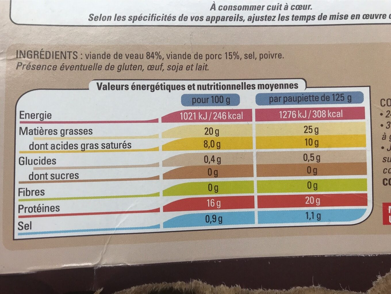 8 paupiettes de veau - Voedingswaarden - fr