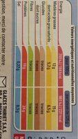 Steak Haché Salers 12%Mg - Voedingswaarden - fr