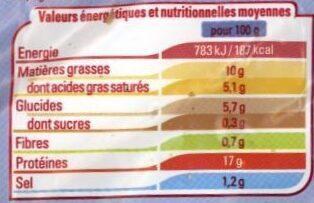 Boulettes suédoises - Informations nutritionnelles - fr