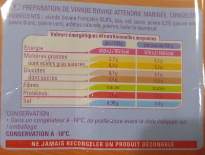 Pavé boeuf mariné - Nutrition facts