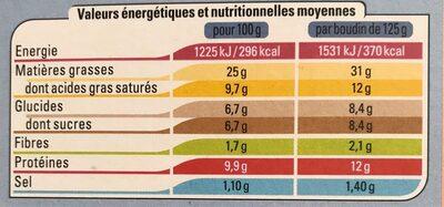 2 Boudins Noirs traditionnels aux pommes - Informations nutritionnelles - fr