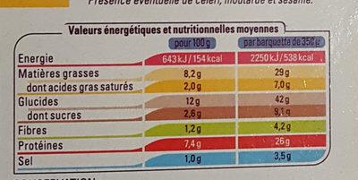 Colombo de Porc et Riz Façon Pilaf - Informations nutritionnelles