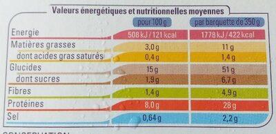 Poulet facon Tandori Et Riz Basmati - Informations nutritionnelles - fr