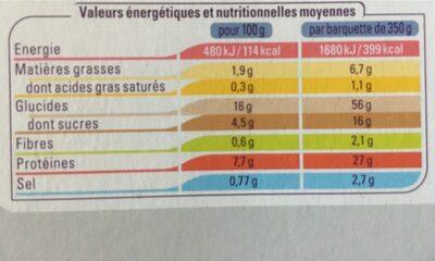 Poulet hoisin et riz basmati - Informations nutritionnelles