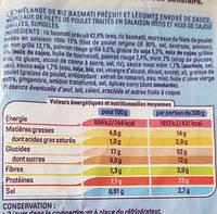 Poulet Aux Noix De Cajou Et Riz Basmati - Informations nutritionnelles