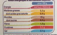 Sushi - Informations nutritionnelles - fr