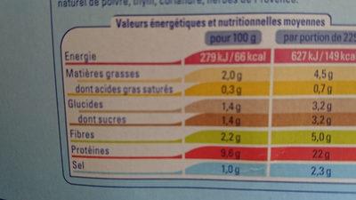 Colin d'Alaska Sauce provencale - Informations nutritionnelles - fr