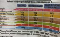 Poulet, Riz Basmati, Tomates et Pointes d'asperges - Nutrition facts