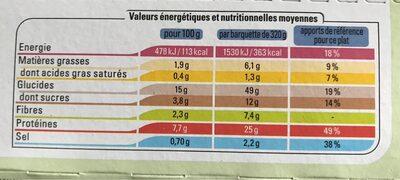 Pâtes legumes et poulet à l'orientale - Informations nutritionnelles