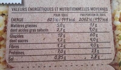 Poulet sauce citron et boulgour - Informations nutritionnelles