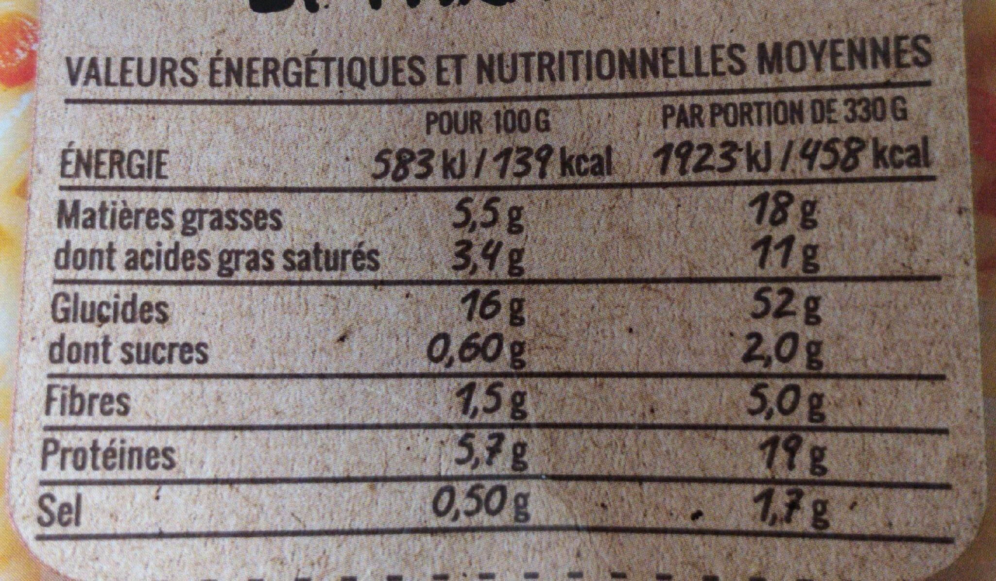 Colin d'Alaska, épinards,sauce beurre blanc et farfalle - Valori nutrizionali - fr
