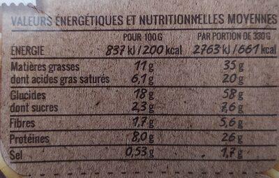 Tagliatelles à la carbonara - Valori nutrizionali - fr