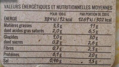 Colin d'Alaska, moules - Informations nutritionnelles - fr