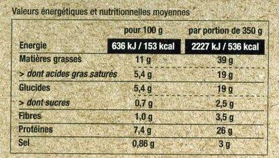 Langue de bœuf sauce piquante & purée de pommes de terre - Informations nutritionnelles - fr