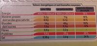 Saumon Riz Façon Risotto Verde et sauce citron confits - Nutrition facts