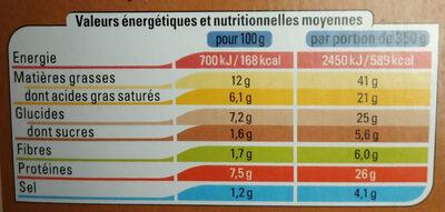 Langue de boeuf, sauce piquante et purée de pomme de terre - Voedingswaarden - fr
